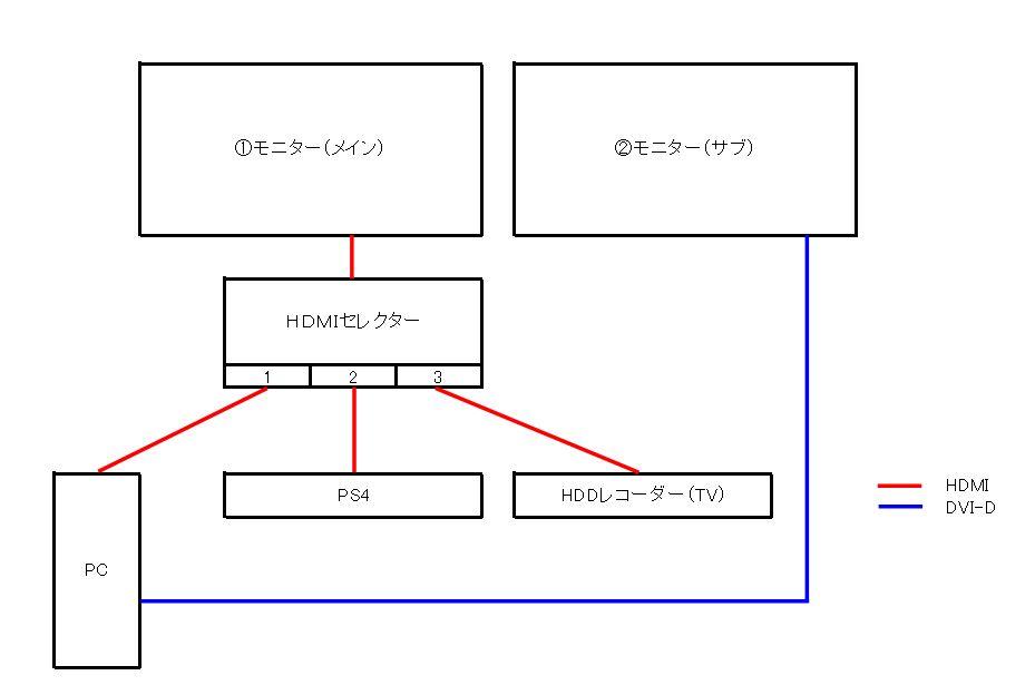 f:id:ryo-oD:20200102205843j:plain