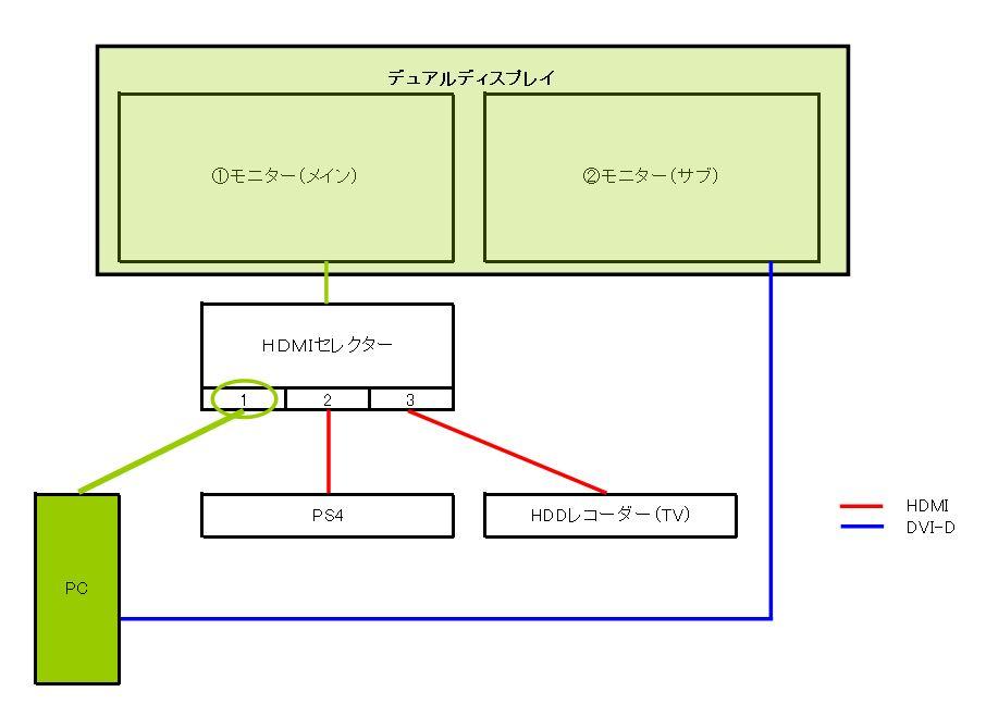 f:id:ryo-oD:20200102210549j:plain