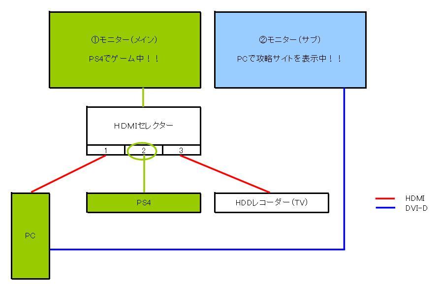 f:id:ryo-oD:20200102210604j:plain
