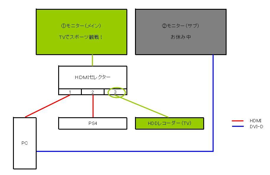 f:id:ryo-oD:20200102210618j:plain
