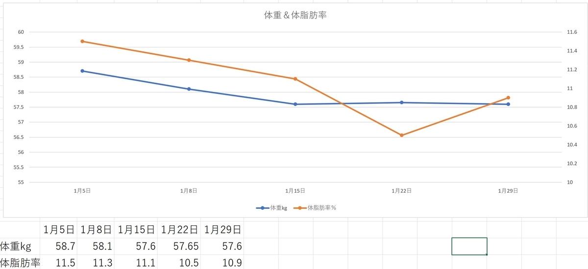 f:id:ryo-oD:20200129212046j:plain