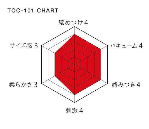 f:id:ryo-ossan:20200318203035j:image