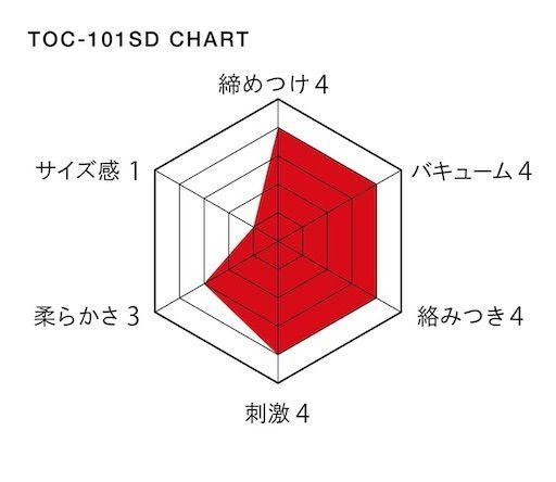 f:id:ryo-ossan:20200319143247j:image