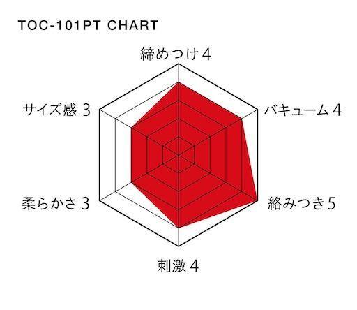 f:id:ryo-ossan:20200319210648j:image