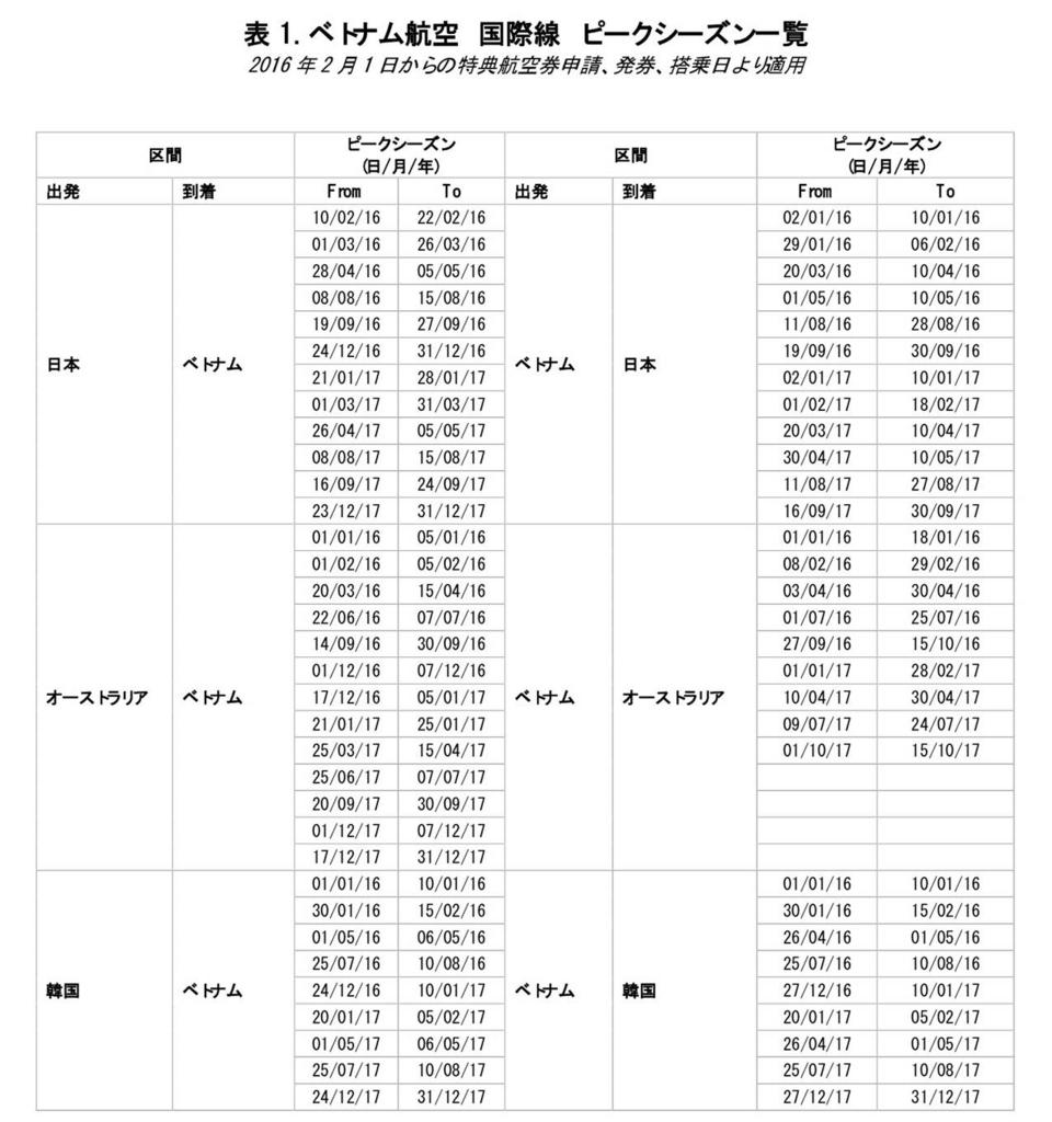 f:id:ryo-report:20160403213544j:plain