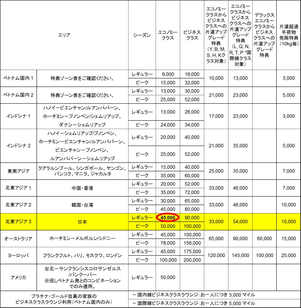 f:id:ryo-report:20160403220427p:plain