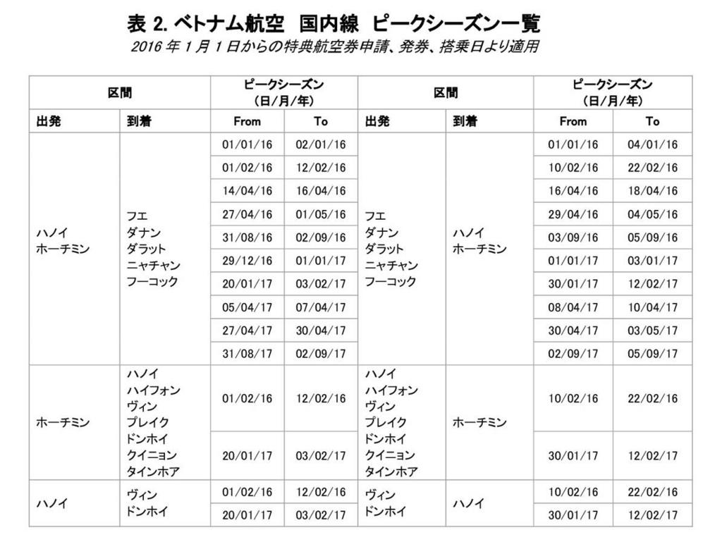 f:id:ryo-report:20160404011021j:plain