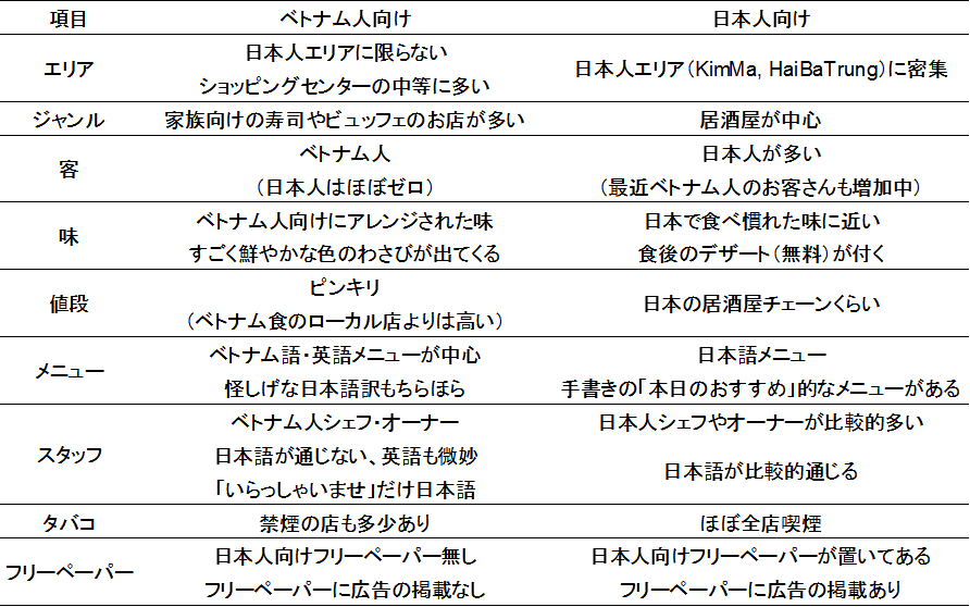 f:id:ryo-report:20170911000810p:plain