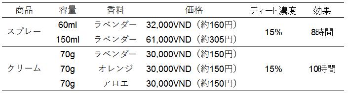 f:id:ryo-report:20171008223613p:plain