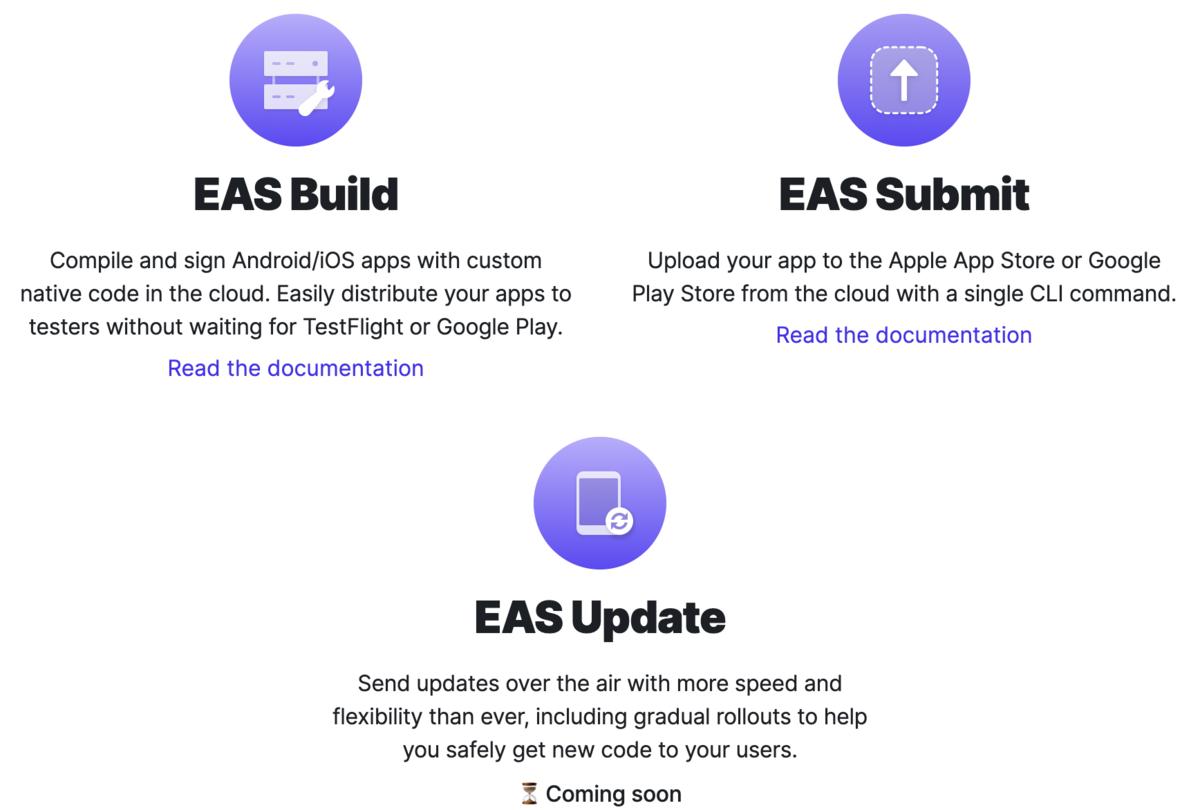 EASの3つの機能