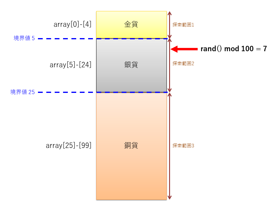 f:id:ryo-yamaoka:20190828005036p:plain