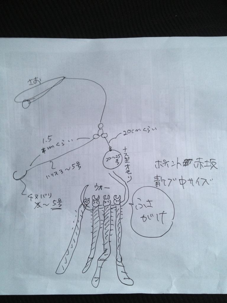 f:id:ryo0119r:20160930164929j:plain