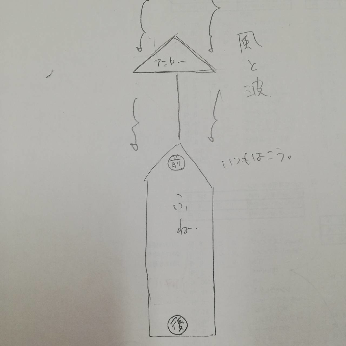 f:id:ryo0119r:20191111150337j:plain