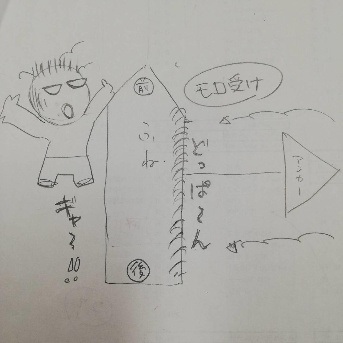 f:id:ryo0119r:20191111150406j:plain