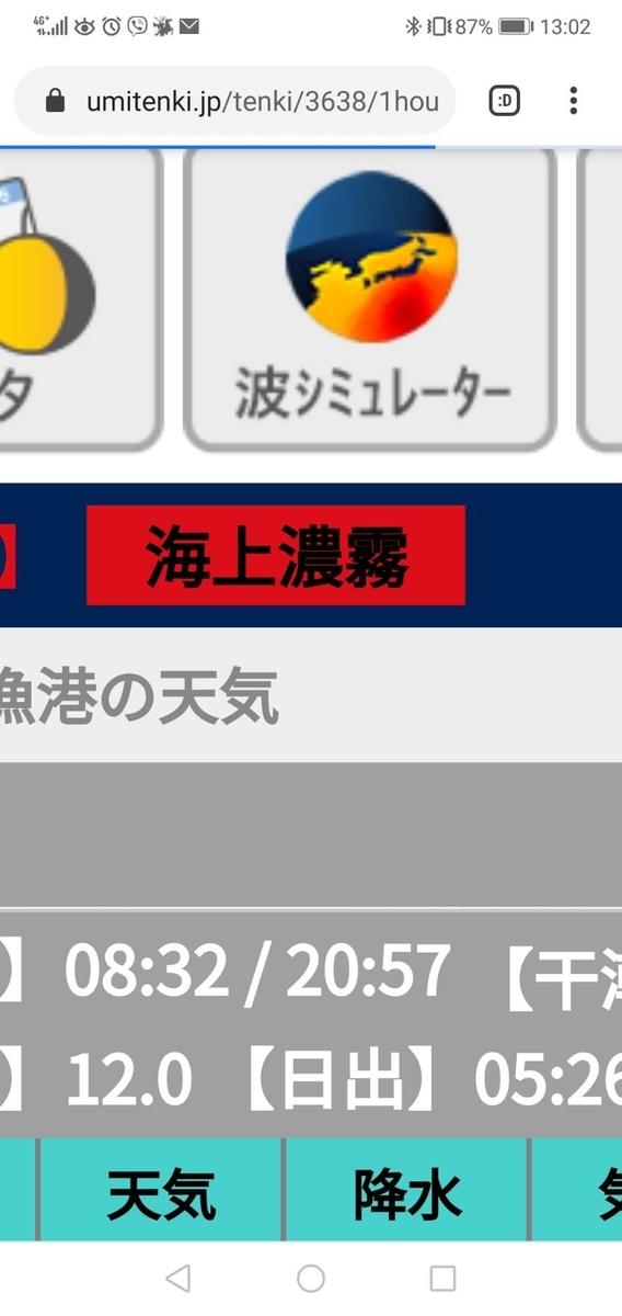 f:id:ryo0119r:20200507160931j:plain