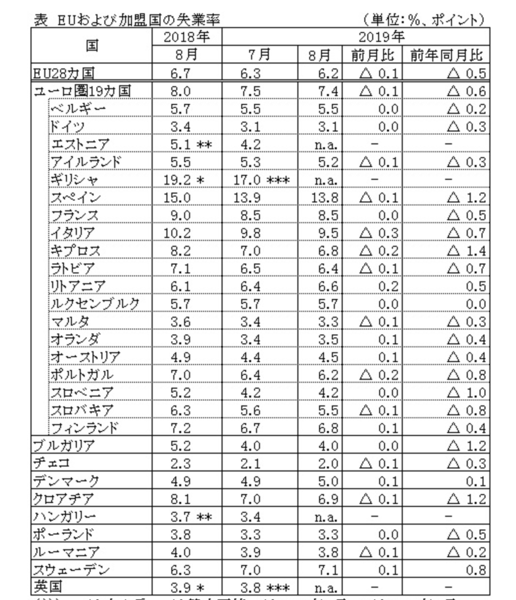 f:id:ryo1192:20191126094913p:plain