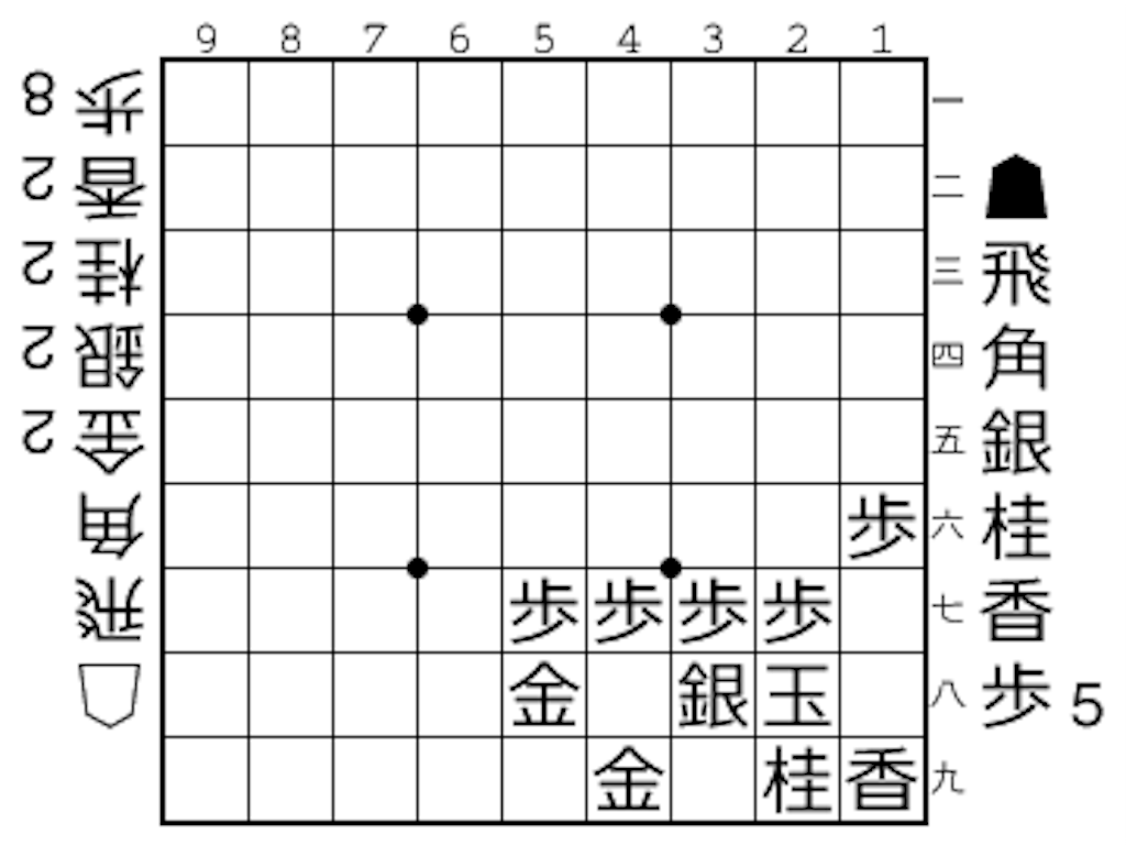 f:id:ryo1600t101:20180325034258p:image