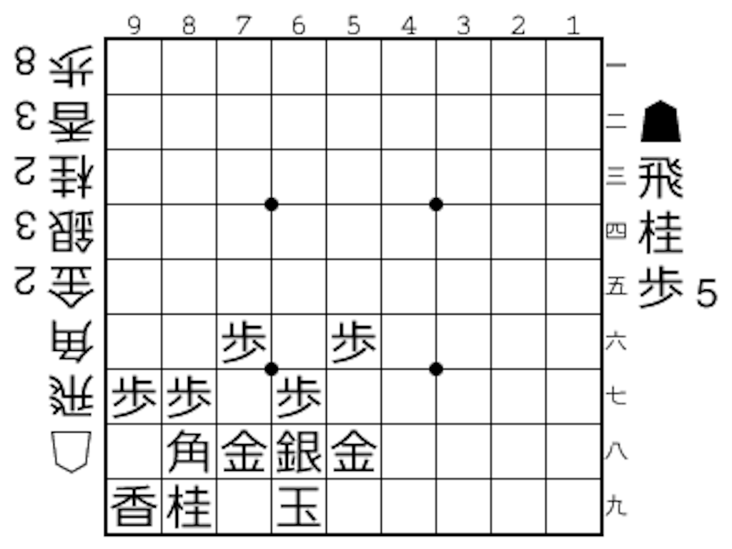 f:id:ryo1600t101:20180325035536p:image