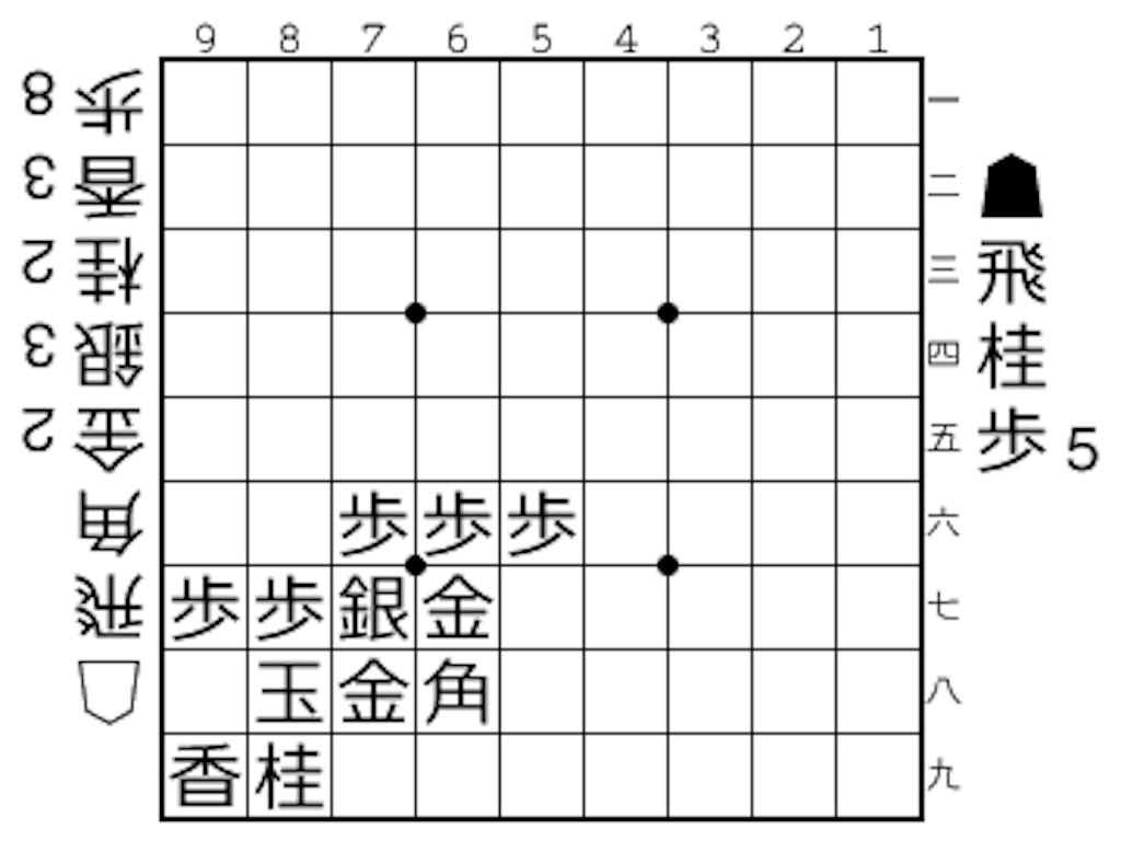 f:id:ryo1600t101:20180325035847p:image
