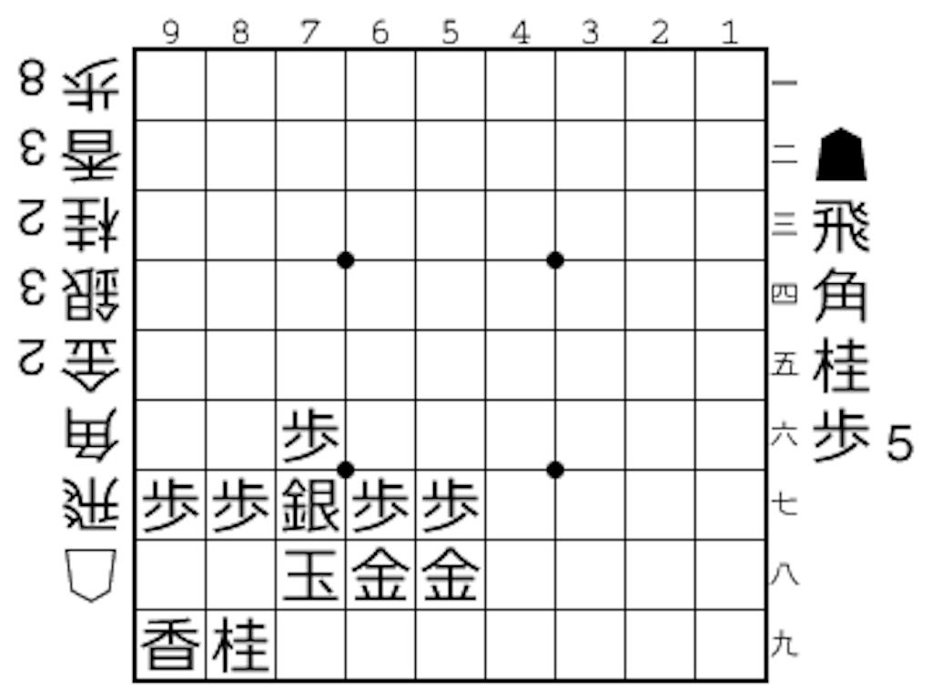 f:id:ryo1600t101:20180325035932p:image