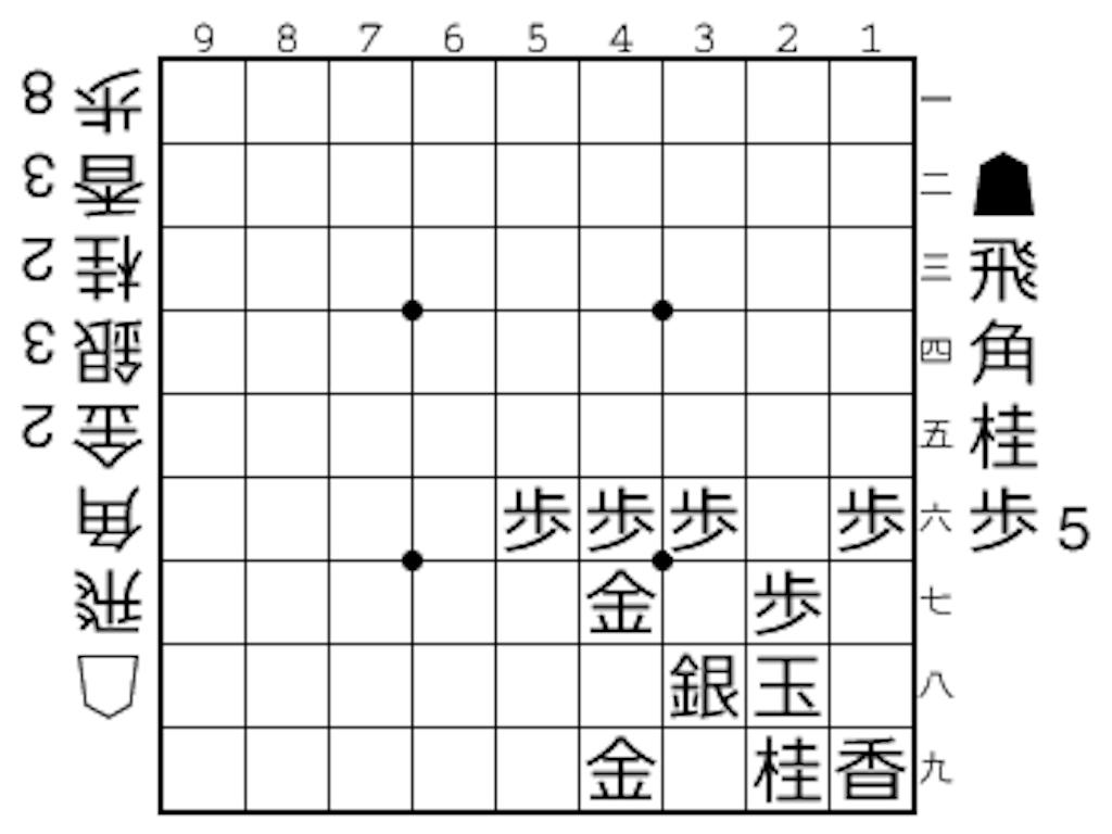 f:id:ryo1600t101:20180325043529p:image