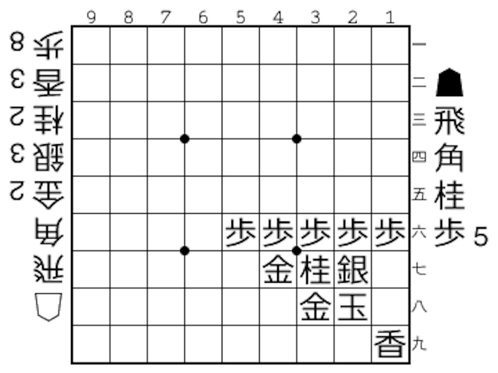 f:id:ryo1600t101:20180325043823p:image