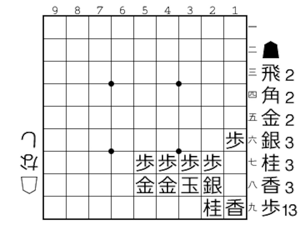 f:id:ryo1600t101:20180325044839p:image