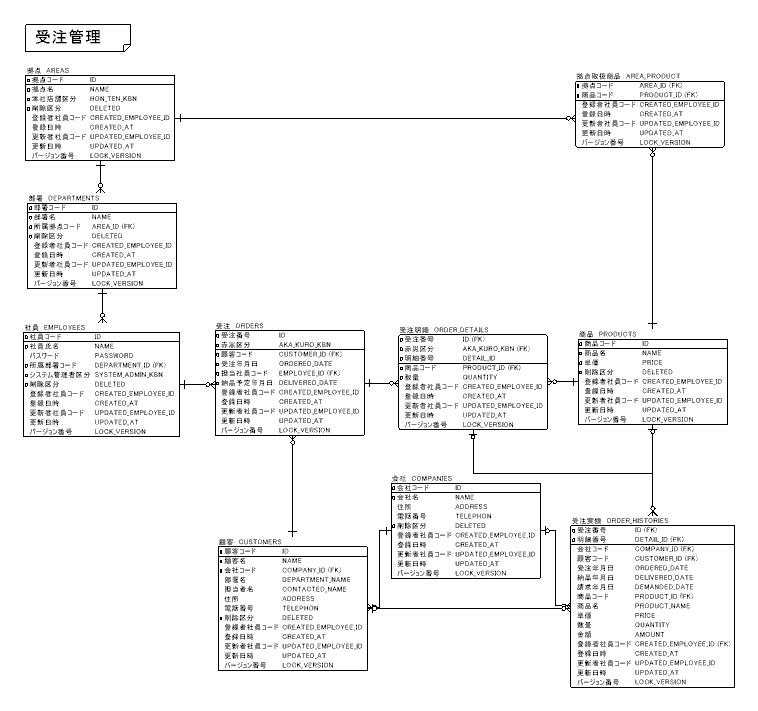 f:id:ryo1yama:20100722145210j:image