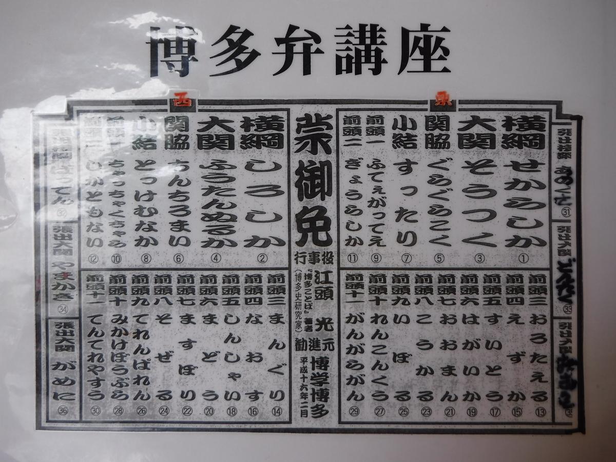 f:id:ryo326:20200811114748j:plain