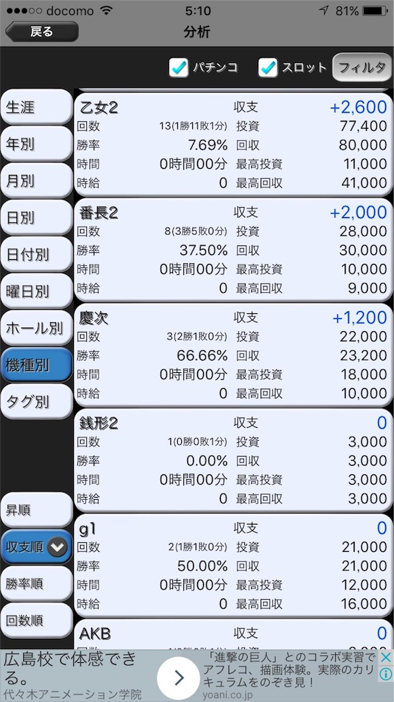 f:id:ryo436:20170611051247j:image