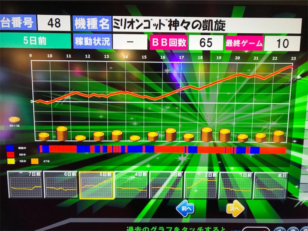 f:id:ryo436:20180129233400j:image