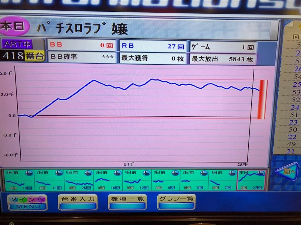 f:id:ryo436:20190407032634j:image