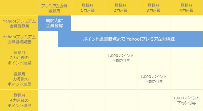 f:id:ryo919:20170205153429p:plain