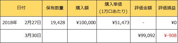 f:id:ryo_009:20180331103554p:plain