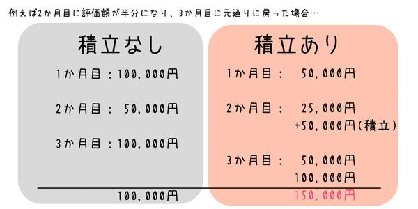 f:id:ryo_009:20180430094250p:plain