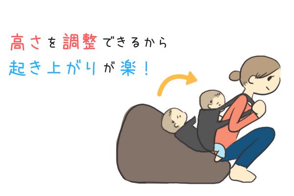 f:id:ryo_009:20180523220309p:plain