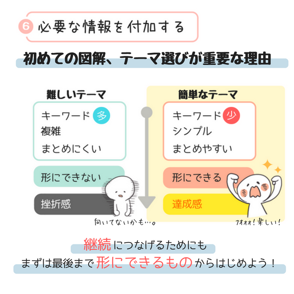 f:id:ryo_009:20180525223325p:plain
