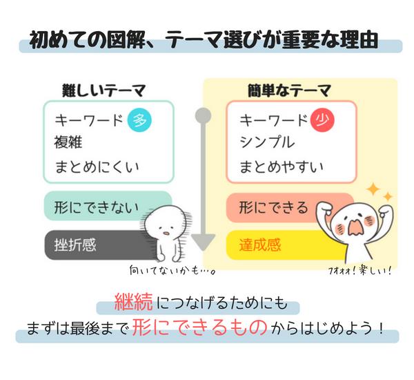 f:id:ryo_009:20180525223944p:plain