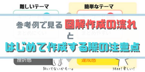 f:id:ryo_009:20180526002611p:plain