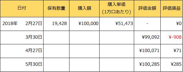 f:id:ryo_009:20180531102136p:plain