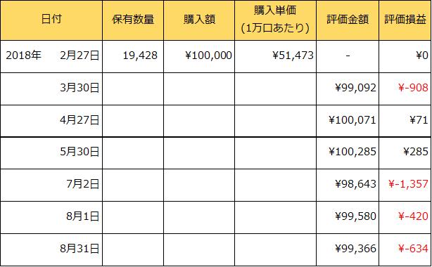 f:id:ryo_009:20180831224205p:plain