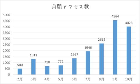 f:id:ryo_009:20181101200148p:plain
