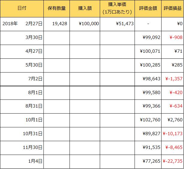 f:id:ryo_009:20190105151903p:plain