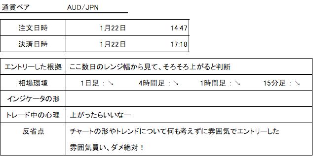 f:id:ryo_009:20190122224544p:plain