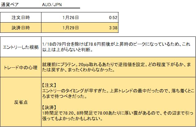 f:id:ryo_009:20190129232504p:plain