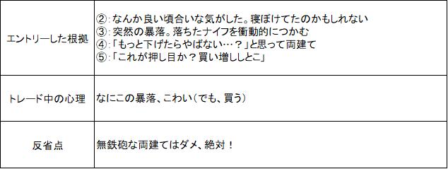 f:id:ryo_009:20190129235430p:plain