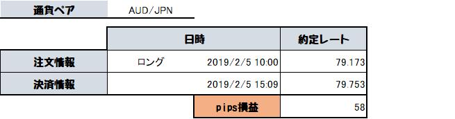 f:id:ryo_009:20190205221151p:plain