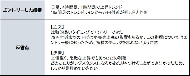 f:id:ryo_009:20190205221246p:plain