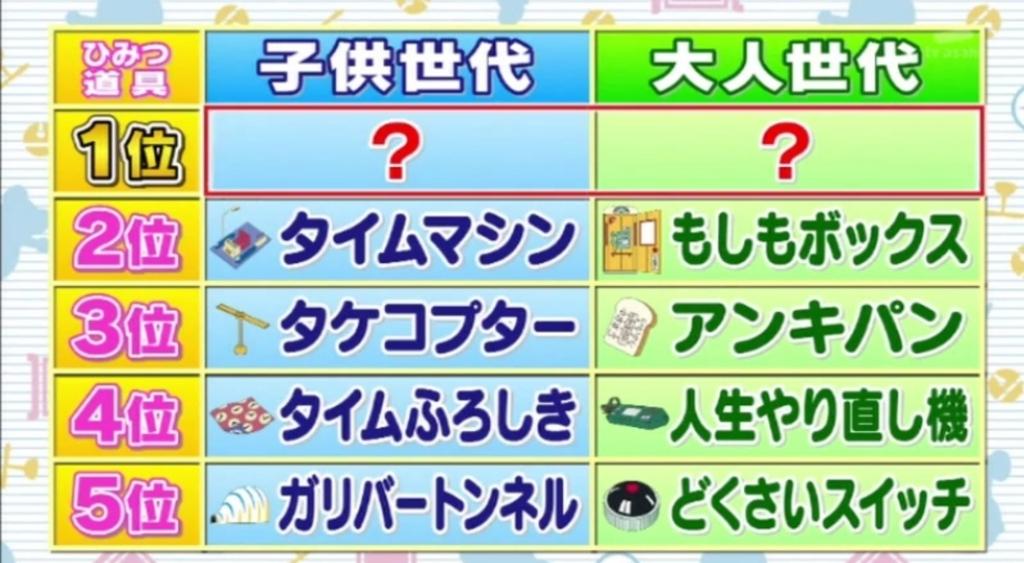 f:id:ryo_72:20170607172534j:plain
