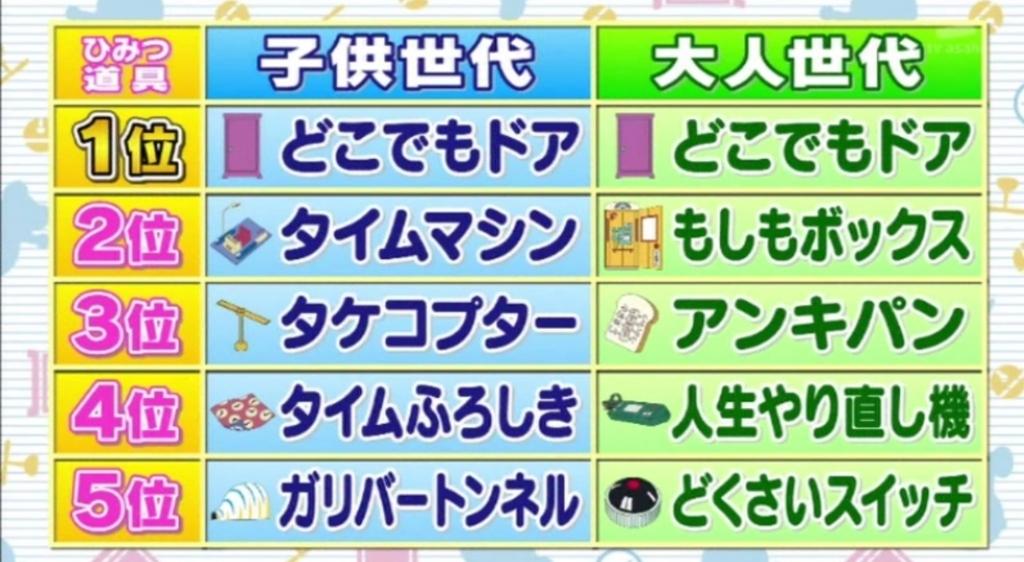 f:id:ryo_72:20170607231514j:plain